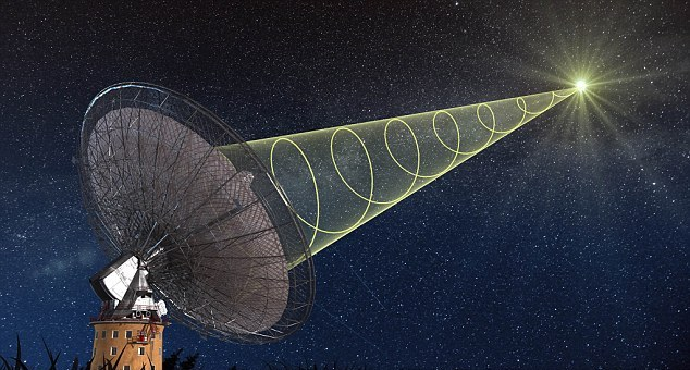 Titan Cosmic Radio Burst Caught In Real-Time For The First Time Ever