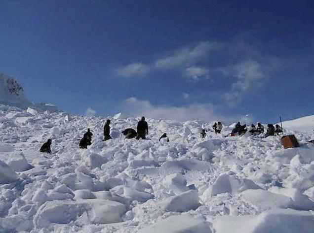 Siachen Soldiers