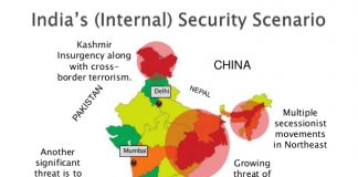 Internal Security threats