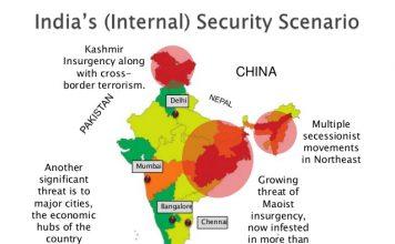 Internal Security threats